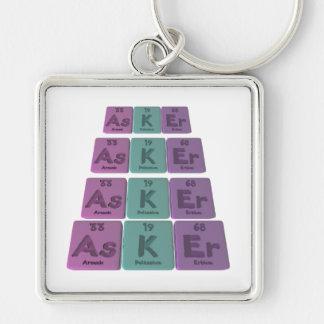Asker-As-K-Er-Arsenic-Potassium-Erbium Keychain