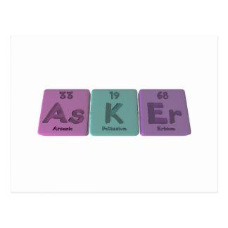 Asker-As-K-Er-Arsenic-Potassium-Erbium Postcard