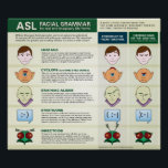 "ASL Facial Grammar for various life forms. poster<br><div class=""desc"">A humorous way for an ASL teacher help her sign language students remember that facial expressions are a key part of communication.</div>"