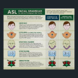 """ASL Facial Grammar for various life forms. poster<br><div class=""""desc"""">A humorous way for an ASL teacher help her sign language students remember that facial expressions are a key part of communication.</div>"""