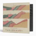 Aspen Mountain Sheet 2 Binders