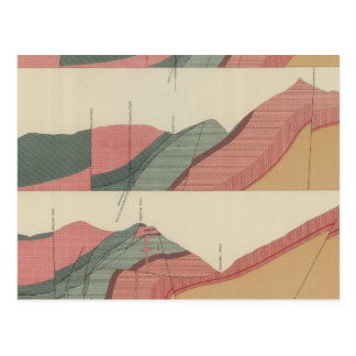Aspen Mountain Sheet 2 Postcard