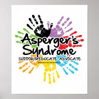 Asperger's Syndrome Handprint Poster
