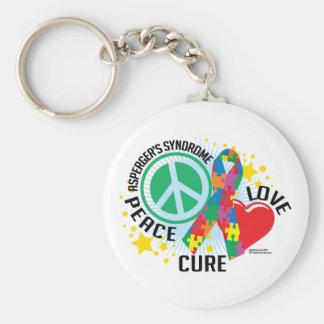 Asperger's Syndrome PLC Basic Round Button Keychain