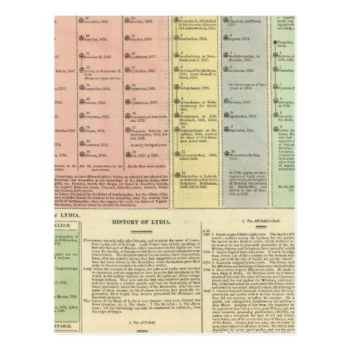 Assyria y Lydia de la cronología Tarjeta Postal