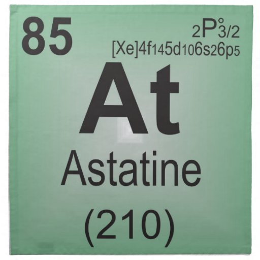Astatine Individual Element of the Periodic Table Napkin ...