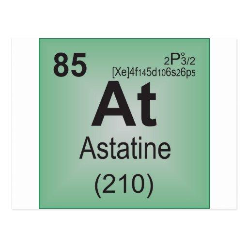 Astatine Periodic Table Softland