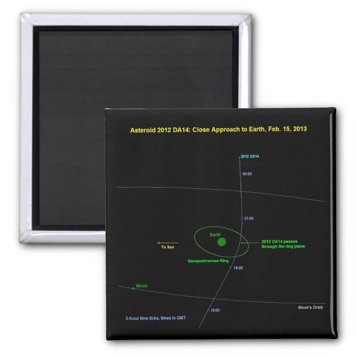 Asteroid 2012 DA14 Approaching Earth Feb. 15, 2013 2 Inch Square Magnet