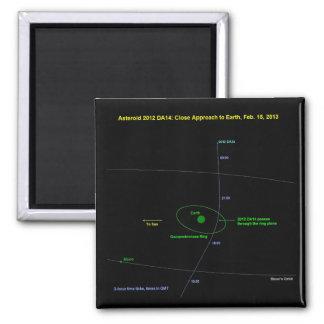 Asteroid 2012 DA14 Approaching Earth Feb. 15, 2013 Magnet