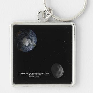 Asteroid 2012 DA14 Passing the Earth Feb. 15, 2013 Keychain