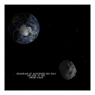 Asteroid 2012 DA14 Passing the Earth Feb. 15, 2013 Poster