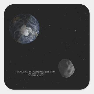 Asteroid 2012 DA14 Passing the Earth Feb. 15, 2013 Square Sticker
