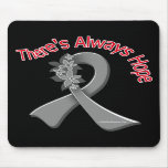 Asthma There's Always Hope Floral Mousepads