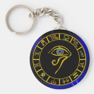 ASTRAL EYE / BLUE TALISMAN KEYCHAINS