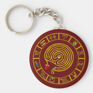 ASTRAL LABYRINTH,ZODIAC SIGNS Astrology Chart Red Basic Round Button Keychain
