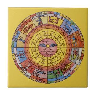 Astrología antigua del vintage, rueda celestial azulejo cuadrado pequeño