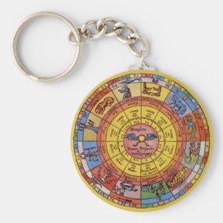 Astrología antigua del vintage, rueda celestial llavero redondo tipo pin
