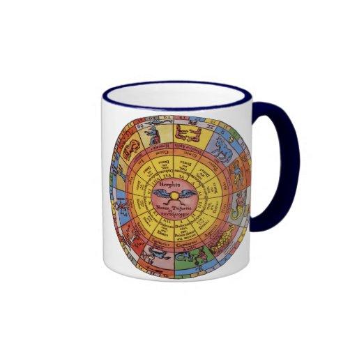 Astrología celestial del vintage, rueda antigua de tazas de café