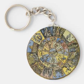 Astrología celestial del vintage, rueda del llavero