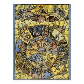 Astrología celestial del vintage, rueda del postal