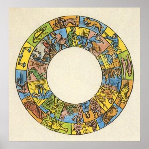 Astrología del vintage, rueda celestial antigua posters