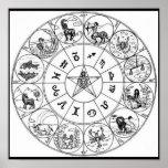 Astrología/Divination-3 del Poster-Vintage