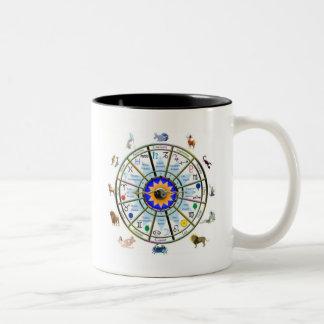 Astrología - muestras del ZODIACO Taza De Dos Tonos