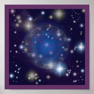Astrología otra vez póster