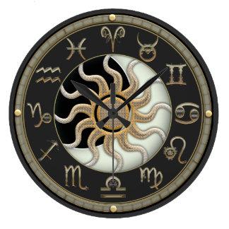 Astrología Relojes