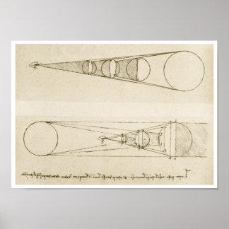 Astrological Observations Leonardo da Vinci Poster