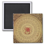 Astrological table of Cancer 2 Inch Square Magnet