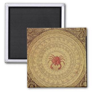 Astrological table of Cancer Magnet