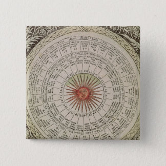 Astrological table of the Sun Button