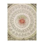 Astrological table of the Sun Canvas Print