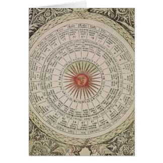 Astrological table of the Sun Card