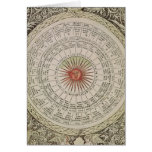 Astrological table of the Sun Greeting Card