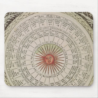 Astrological table of the Sun Mouse Pad