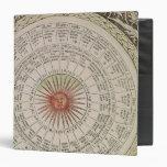 Astrological table of the Sun Vinyl Binders