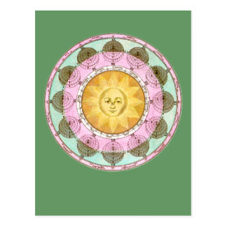 Astrological Wheel with Sun Postcard