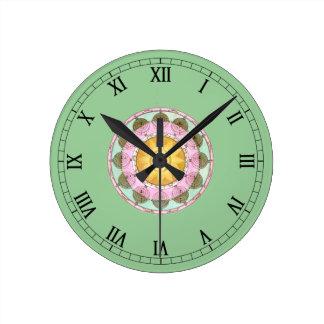 Astrological Wheel with Sun Round Clocks