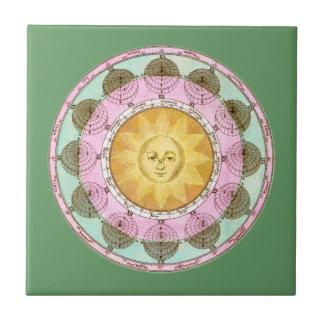 Astrological Wheel with Sun Tile
