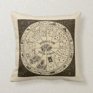 Astrology Fortune Teller Tarot Cards Constellation Throw Pillow