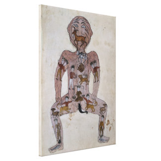Astrology Zodiac Sign Man Watercolor Painting Canvas Print