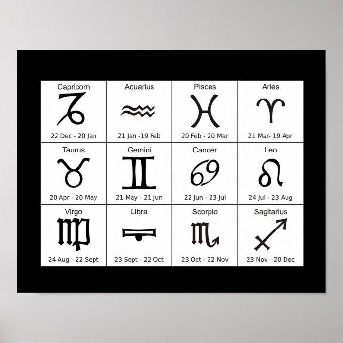 Astrology Zodiac Signs Chart Poster Zazzle Com