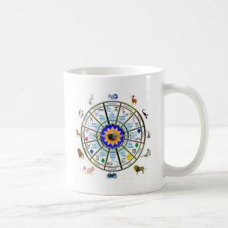 Astrology - ZODIAC-  Signs Mug