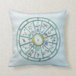 Astrology Zodiac Wheel +gift Throw Pillows