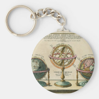 Astronomer's ancient object, the armillary sphere keychain