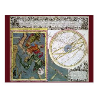 Astronomía celestial, cometa del vintage de 1742 postales