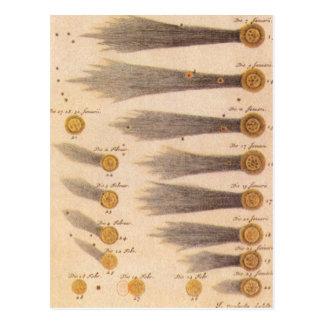 Astronomía del vintage, cometas celestiales antigu postales