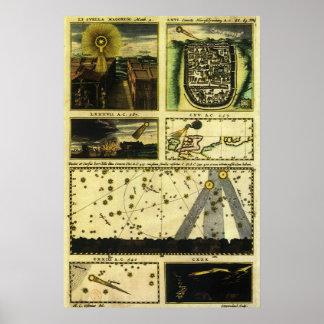 Astronomía del vintage, estrellas celestiales, póster